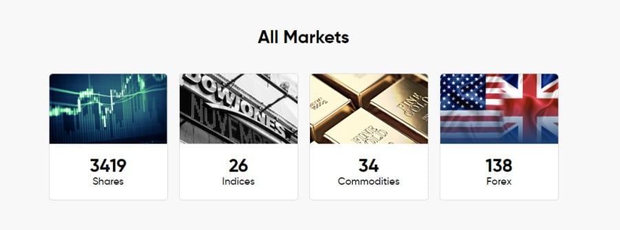 Capital.com markets