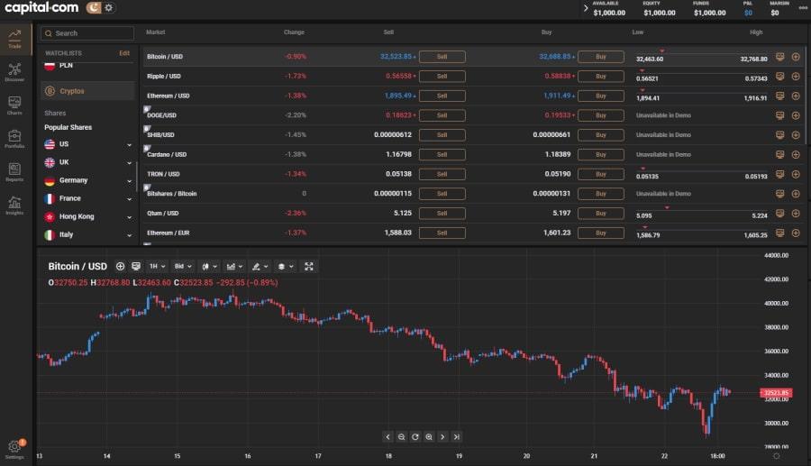 Capital.com web trading platform
