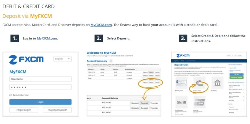 FXCM deposit funds
