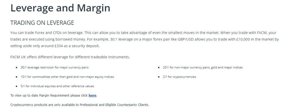 FXCM margin trading