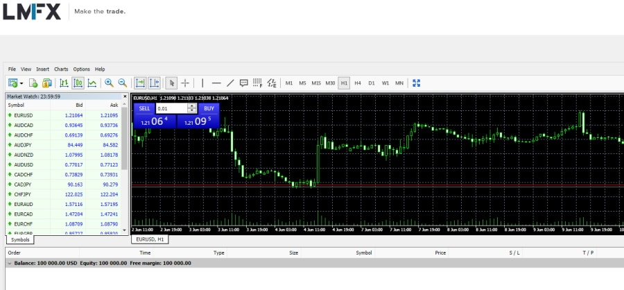 LMFX forex trading on the MT4 trading terminal