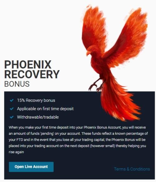 LMFX Phoenix Recovery Bonus