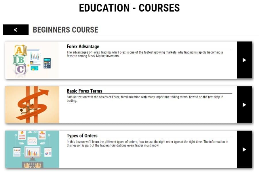 LQDFX educational courses