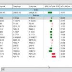 NinjaTrader market analyzer