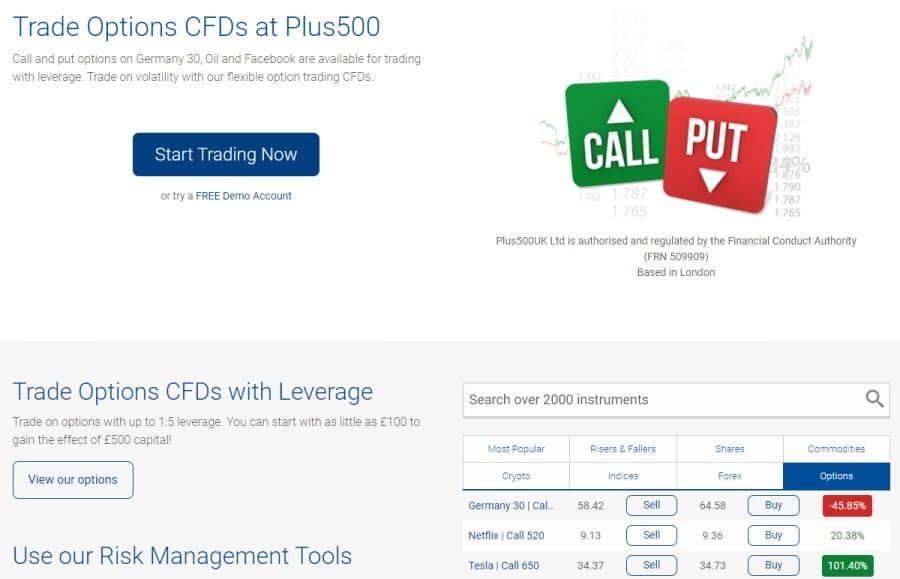 Options CFDs