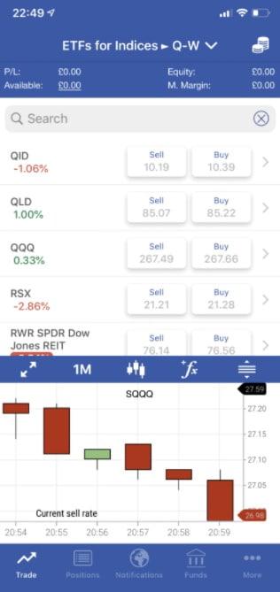 Plus500 mobile trading app