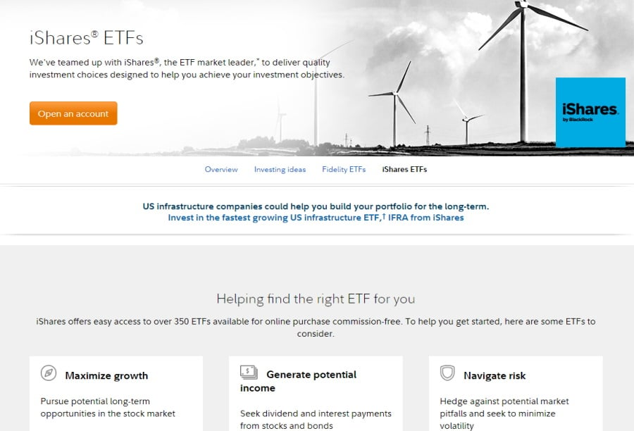 Fidelity ETF trades