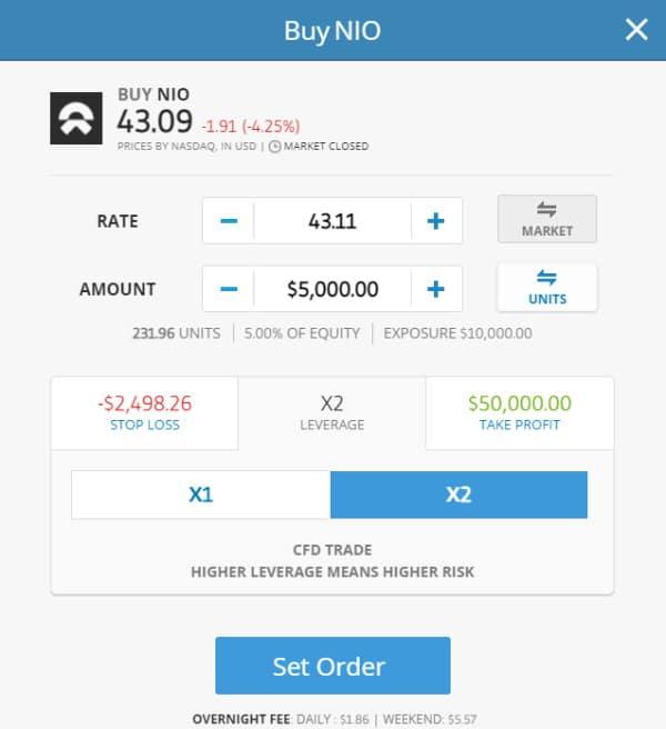 Buy NIO stock on eToro