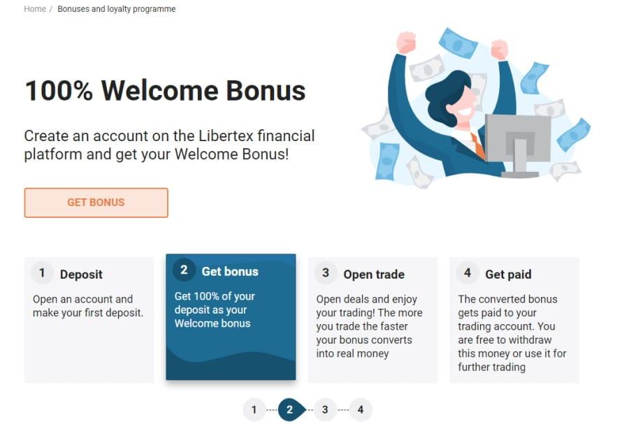 Libertex bonus