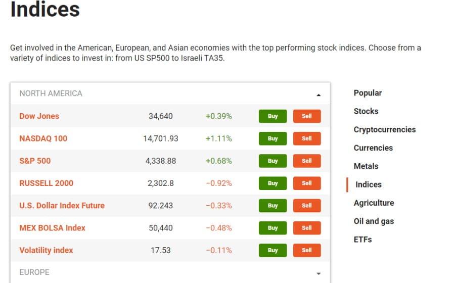Libertex indices trading