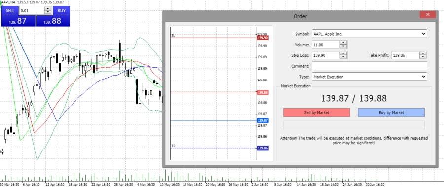 Vantage FX start trading