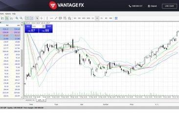 Vantage FX user experience
