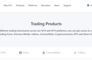 ACY Trading Products