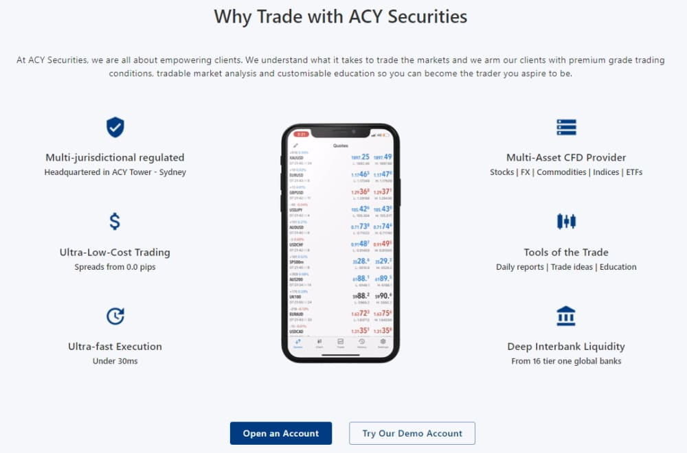 ACY Securities offers a user-friendly trading platform
