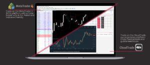 Blackstone Futures Trading Platforms