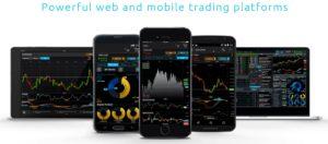 CMC Markets Trading Platform