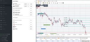 FXCM Trading Station Forex Brokers with ZAR Account South Africa