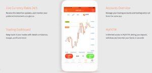 FXTM Trader app