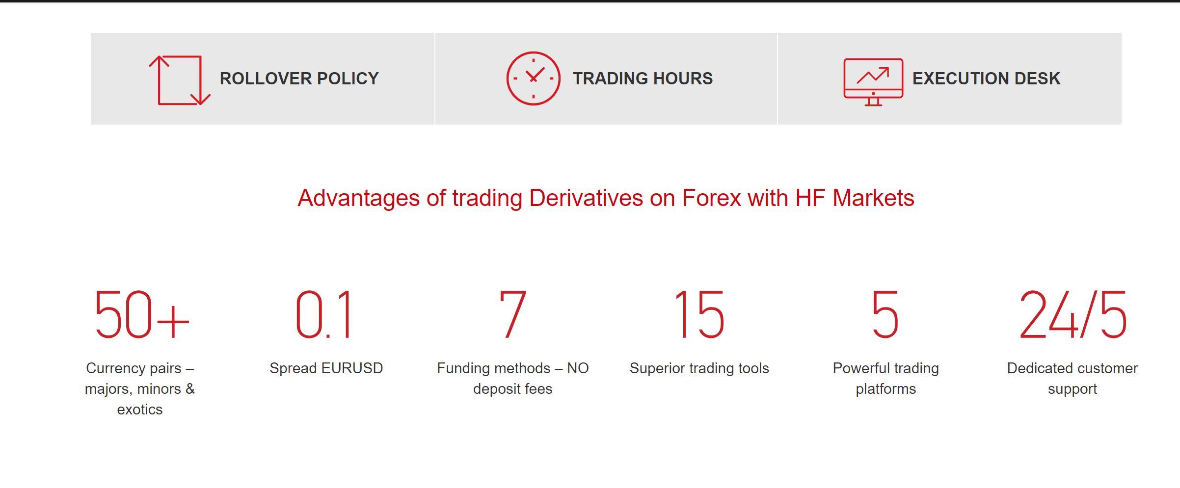 libertex mobile trading best no deposit bonus brokers south africa