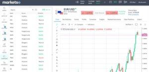 Markets.com Forex Signals best forex broker zar account